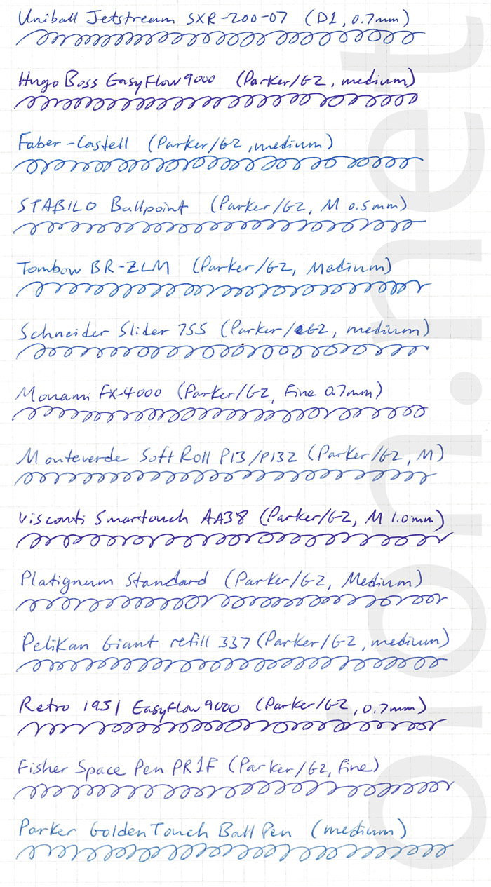 Parker-style refill writing sample comparison