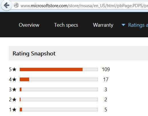ratings-microsoftstore-8JAN2014